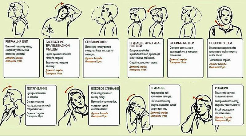 Лфк комплекс упражнений при остеохондрозе шейного отдела позвоночника